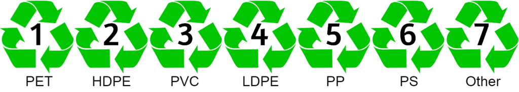 Which plastics can be recycled